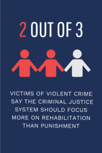 Crime Victims Infographic (2)